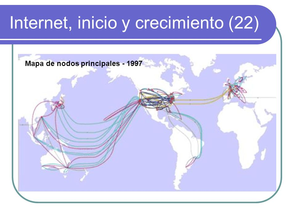 Internet, inicio y crecimiento (22)