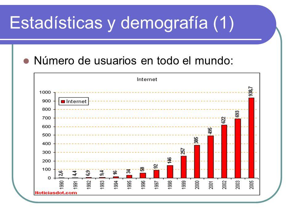 Estadísticas y demografía (1)