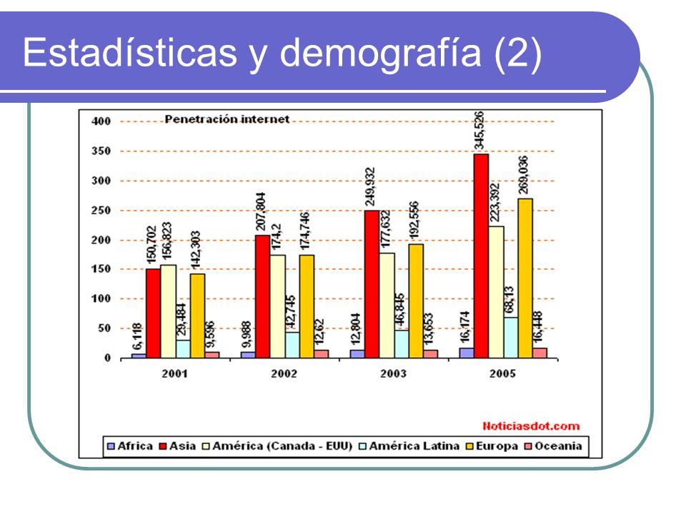 Estadísticas y demografía (2)