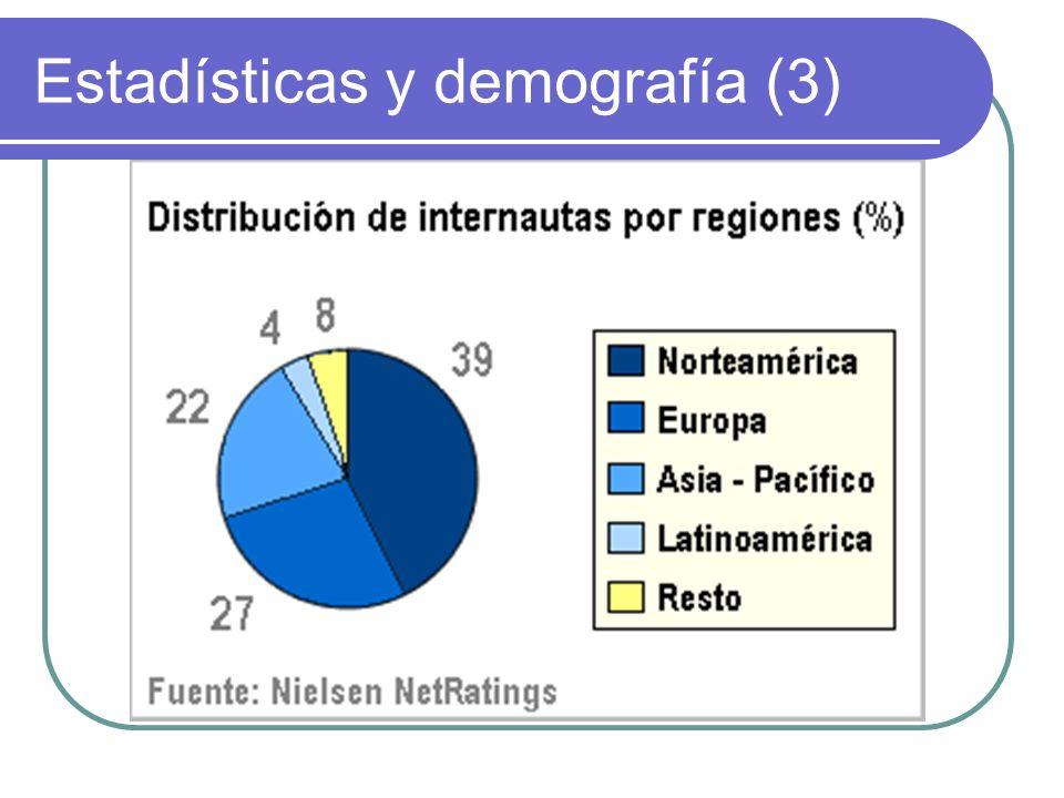Estadísticas y demografía (3)