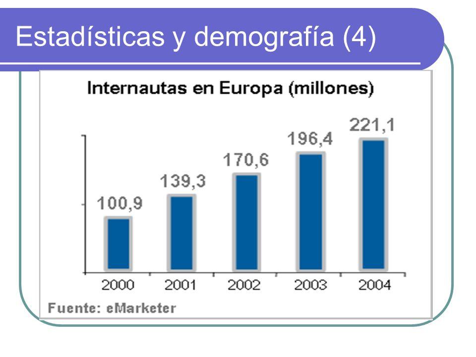Estadísticas y demografía (4)