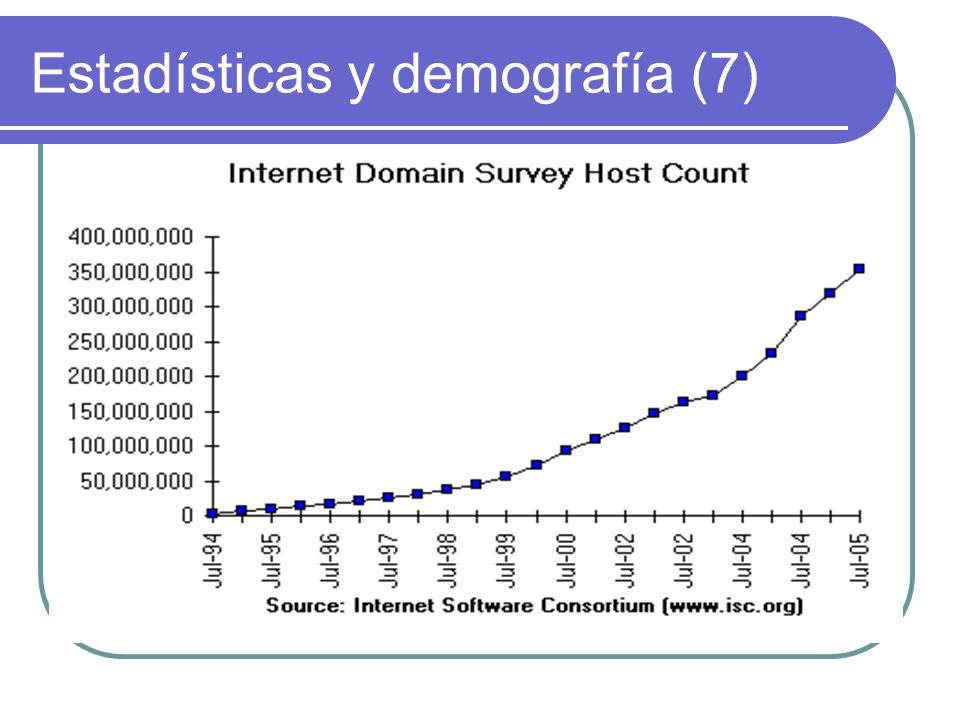 Estadísticas y demografía (7)