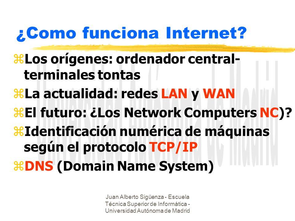 ¿Como funciona Internet