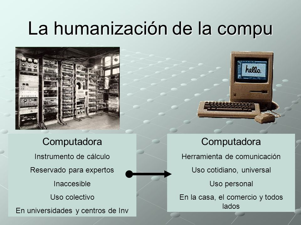 La humanización de la compu
