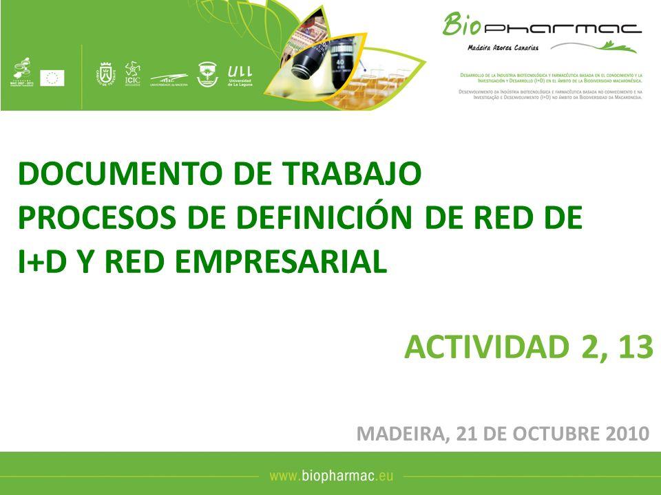 PROCESOS DE DEFINICIÓN DE RED DE I+D Y RED EMPRESARIAL