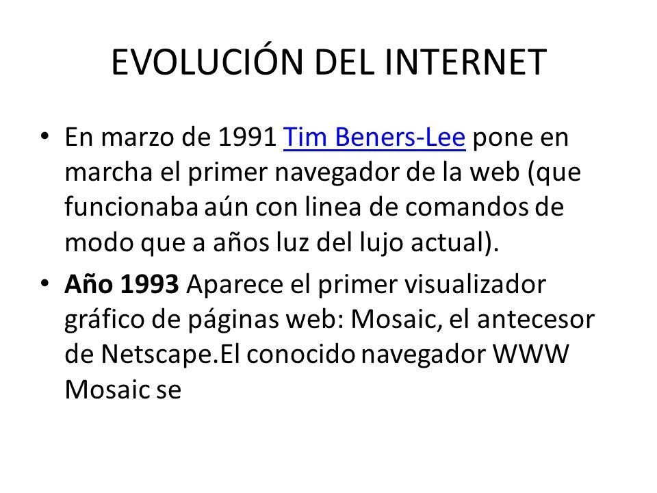EVOLUCIÓN DEL INTERNET