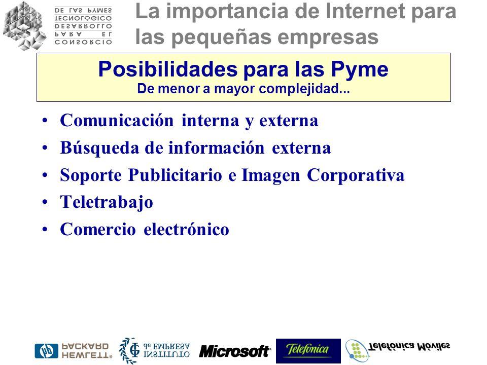 Posibilidades para las Pyme De menor a mayor complejidad...