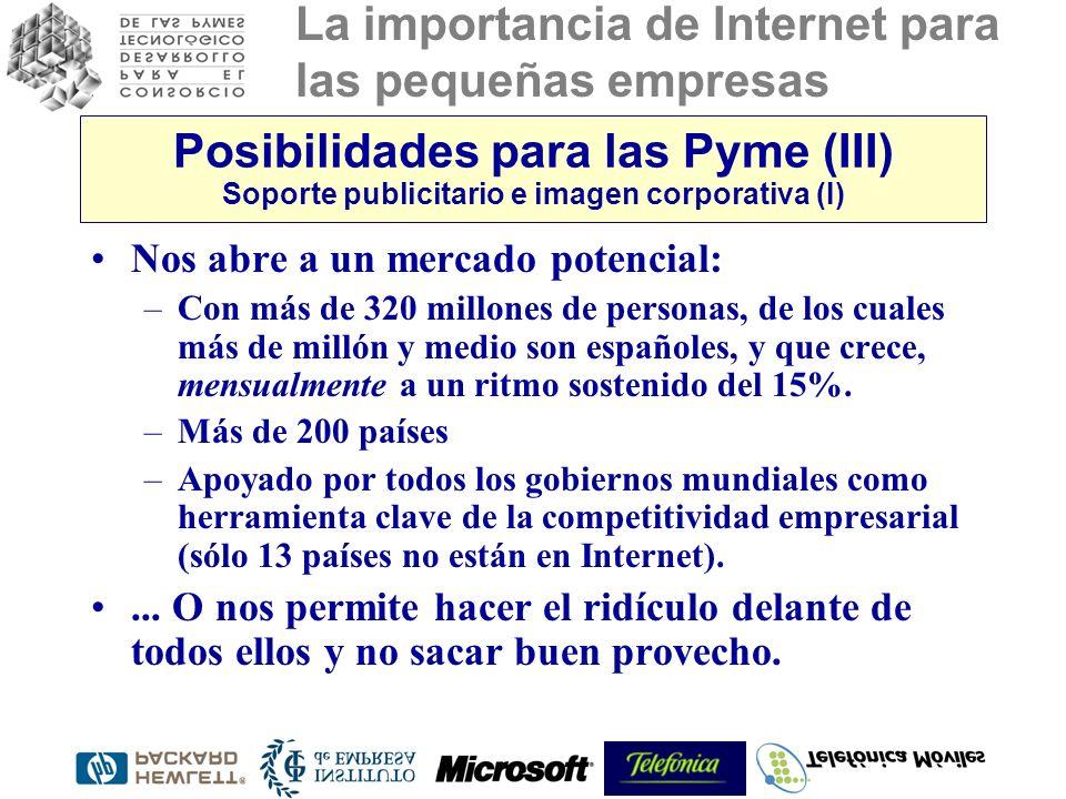 Posibilidades para las Pyme (III) Soporte publicitario e imagen corporativa (I)