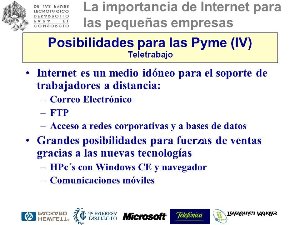 Posibilidades para las Pyme (IV) Teletrabajo