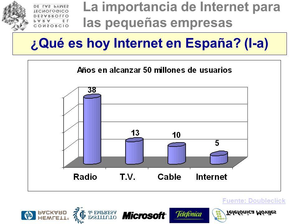 ¿Qué es hoy Internet en España (I-a)