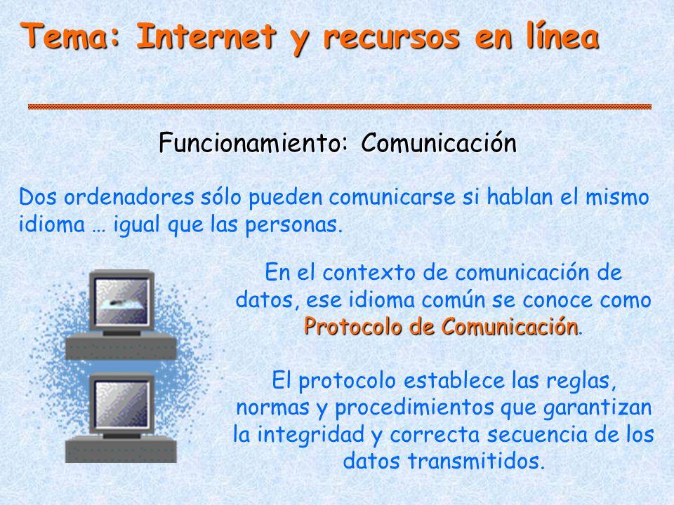 Funcionamiento: Comunicación
