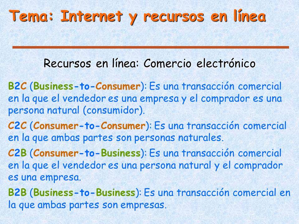 Recursos en línea: Comercio electrónico