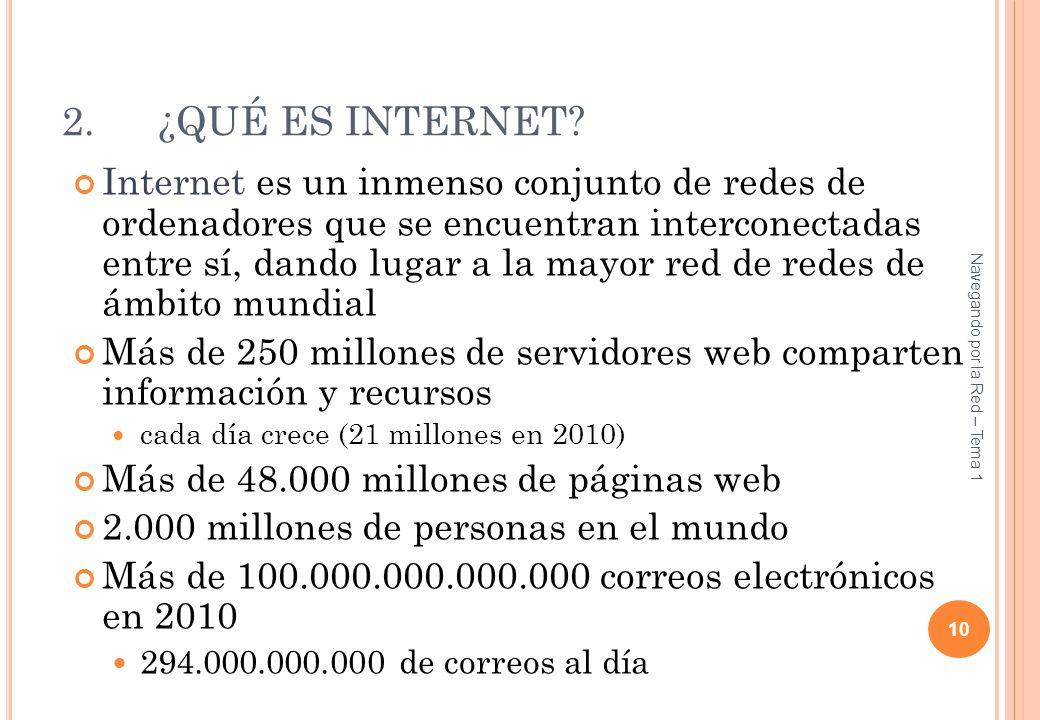 Tema 0 2. ¿QUÉ ES INTERNET