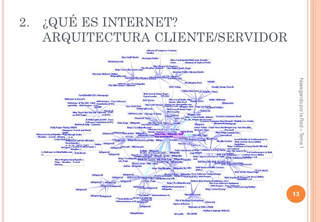 ¿QUÉ ES INTERNET ARQUITECTURA CLIENTE/SERVIDOR