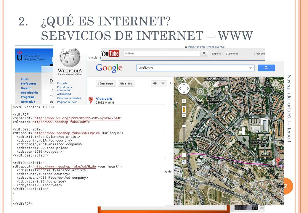 ¿QUÉ ES INTERNET SERVICIOS DE INTERNET – WWW