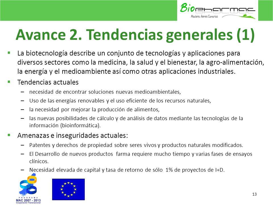 Avance 2. Tendencias generales (1)