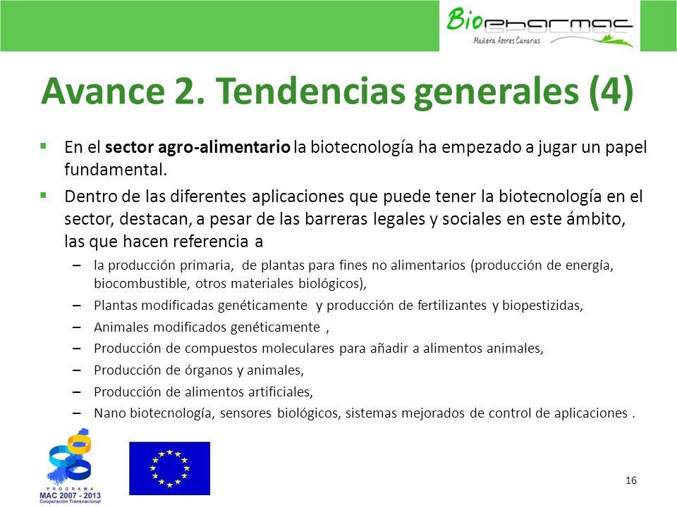 Avance 2. Tendencias generales (4)