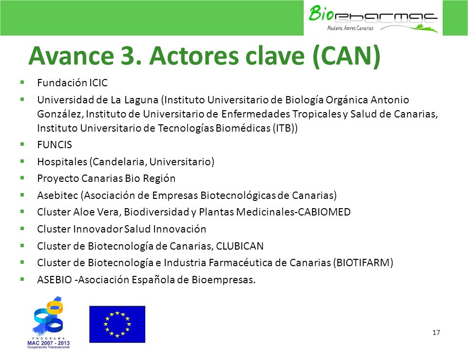 Avance 3. Actores clave (CAN)