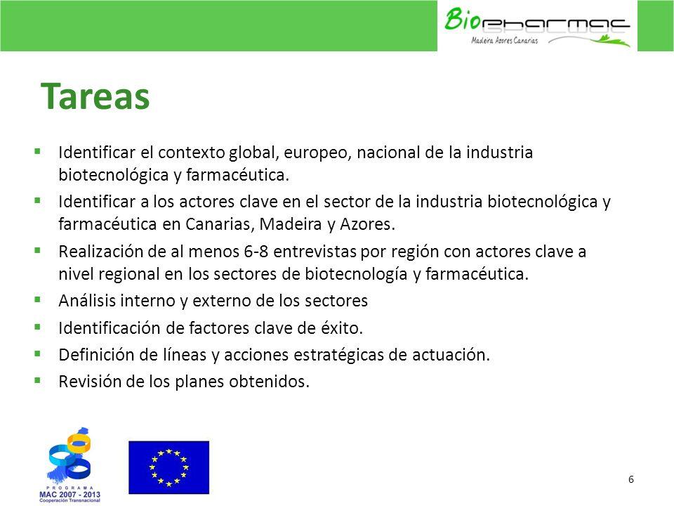 Tareas Identificar el contexto global, europeo, nacional de la industria biotecnológica y farmacéutica.