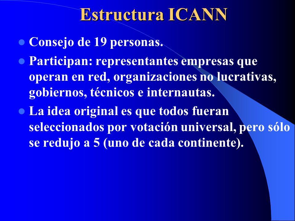Estructura ICANN Consejo de 19 personas.