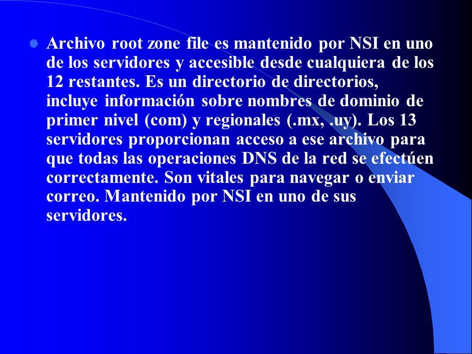 Archivo root zone file es mantenido por NSI en uno de los servidores y accesible desde cualquiera de los 12 restantes.