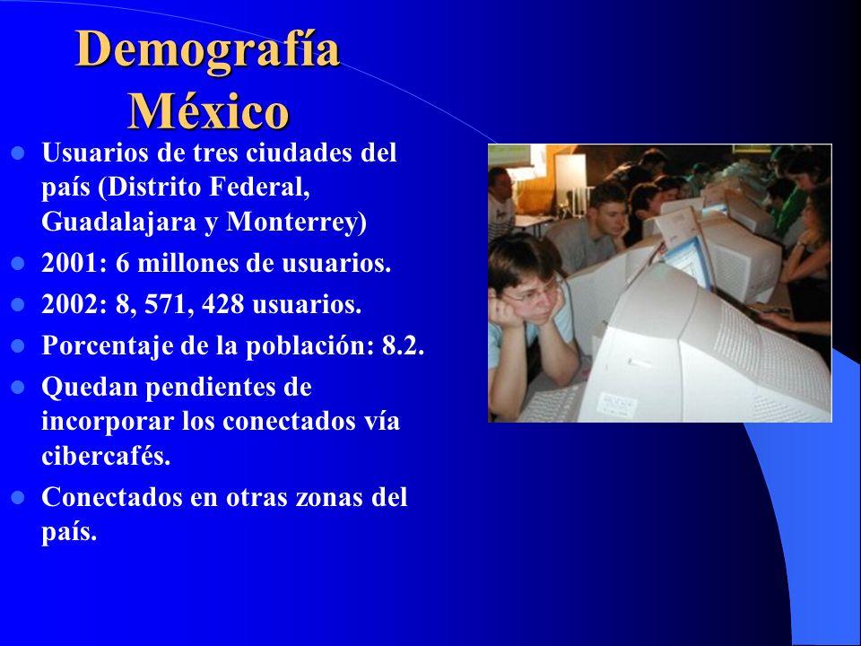 Demografía México Usuarios de tres ciudades del país (Distrito Federal, Guadalajara y Monterrey) 2001: 6 millones de usuarios.