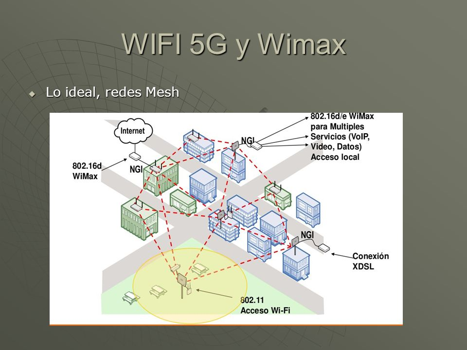 WIFI 5G y Wimax Lo ideal, redes Mesh
