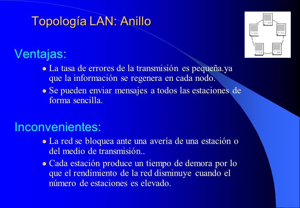 Topología LAN: Anillo Ventajas: Inconvenientes: