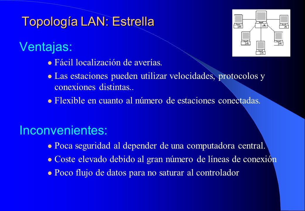 Topología LAN: Estrella