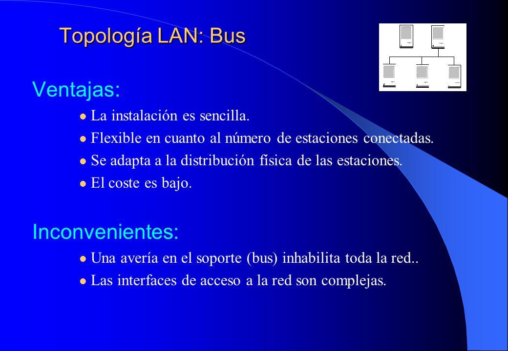 Topología LAN: Bus Ventajas: Inconvenientes: