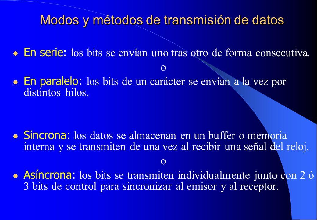 Modos y métodos de transmisión de datos