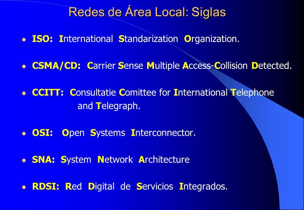 Redes de Área Local: Siglas