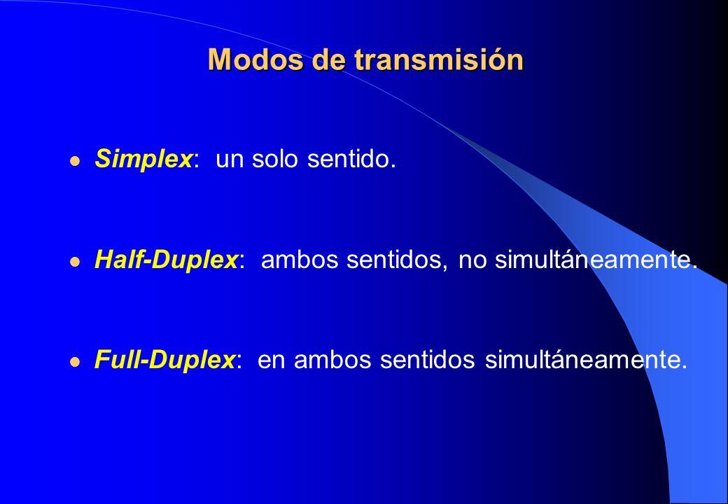Modos de transmisión Simplex: un solo sentido.