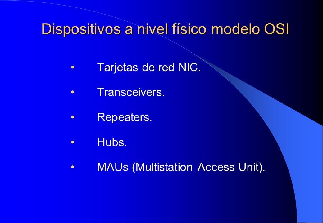 Dispositivos a nivel físico modelo OSI