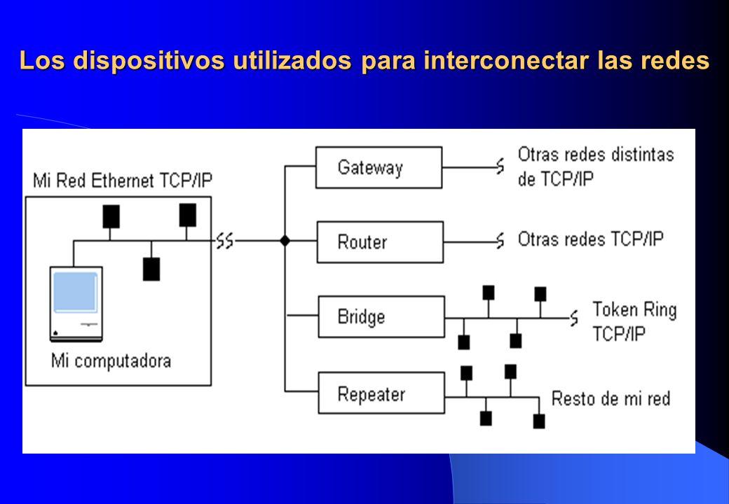 Los dispositivos utilizados para interconectar las redes