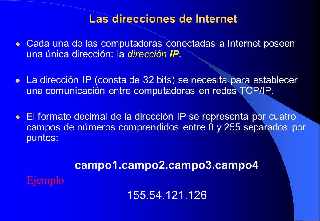 Las direcciones de Internet