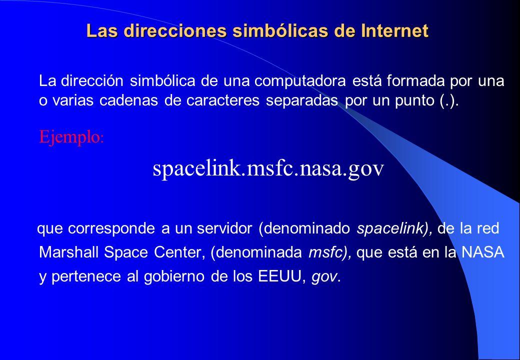 Las direcciones simbólicas de Internet
