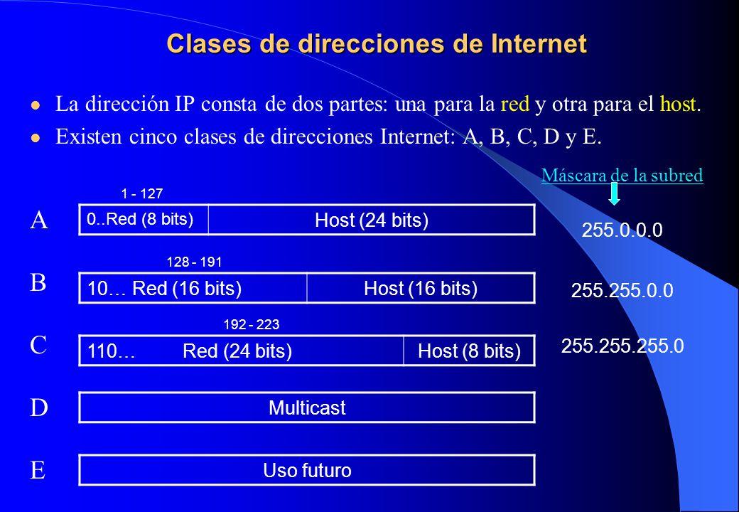 Clases de direcciones de Internet