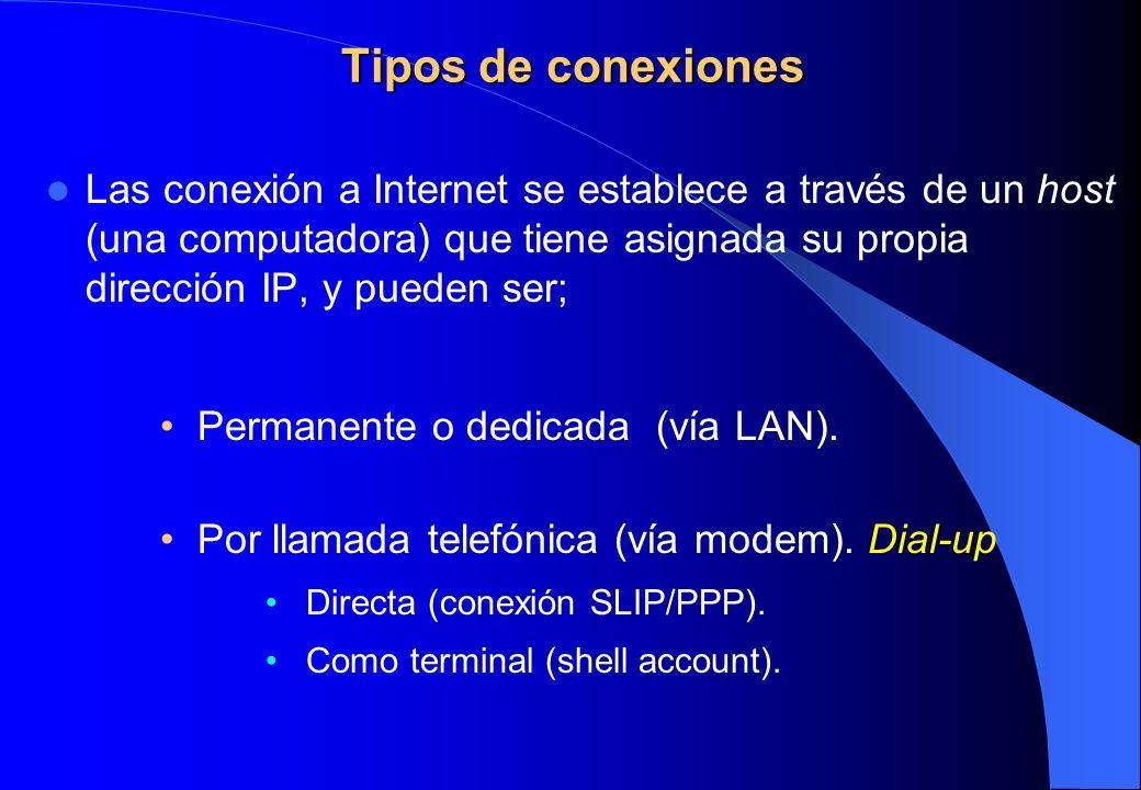 Tipos de conexiones