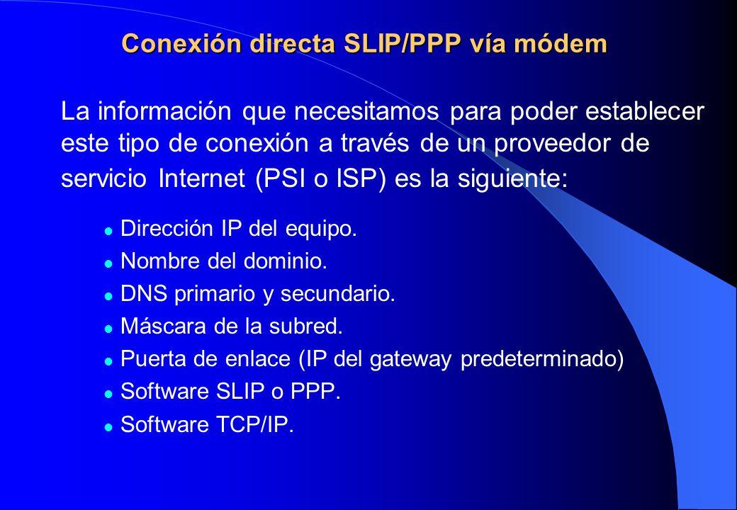 Conexión directa SLIP/PPP vía módem