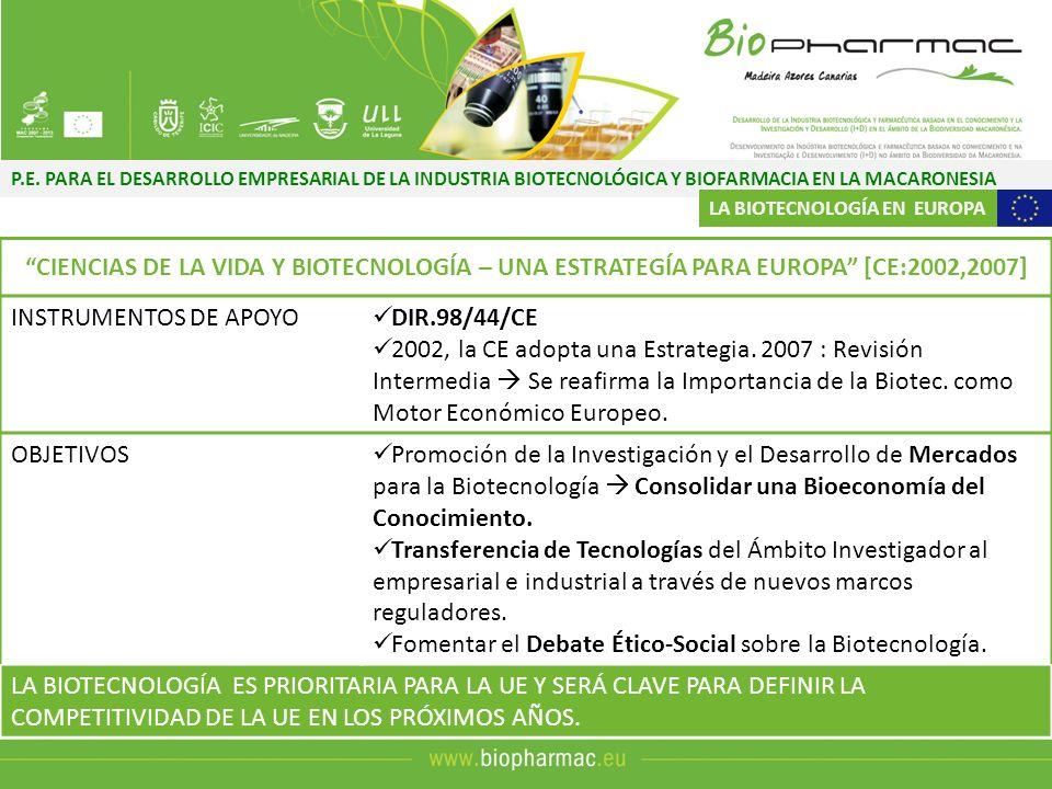Fomentar el Debate Ético-Social sobre la Biotecnología.