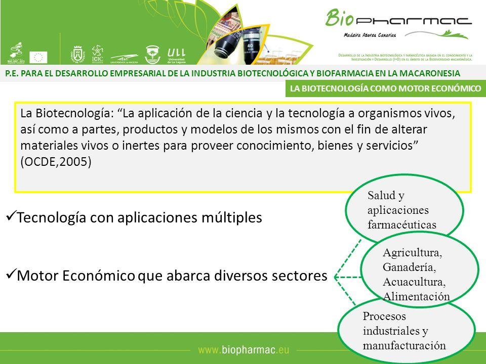 Tecnología con aplicaciones múltiples