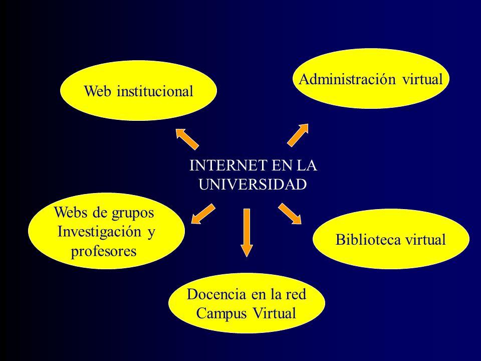 Administración virtual Web institucional
