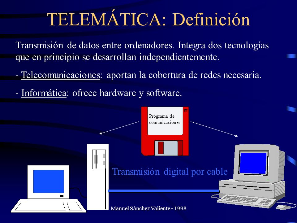 TELEMÁTICA: Definición