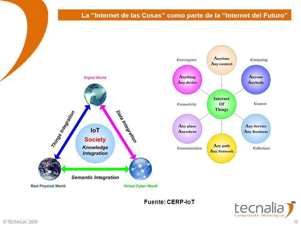 La Internet de las Cosas como parte de la Internet del Futuro