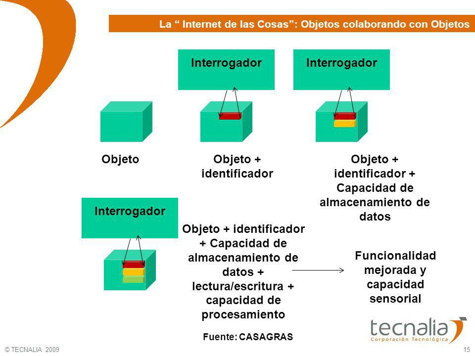 Objeto + identificador Objeto + identificador +