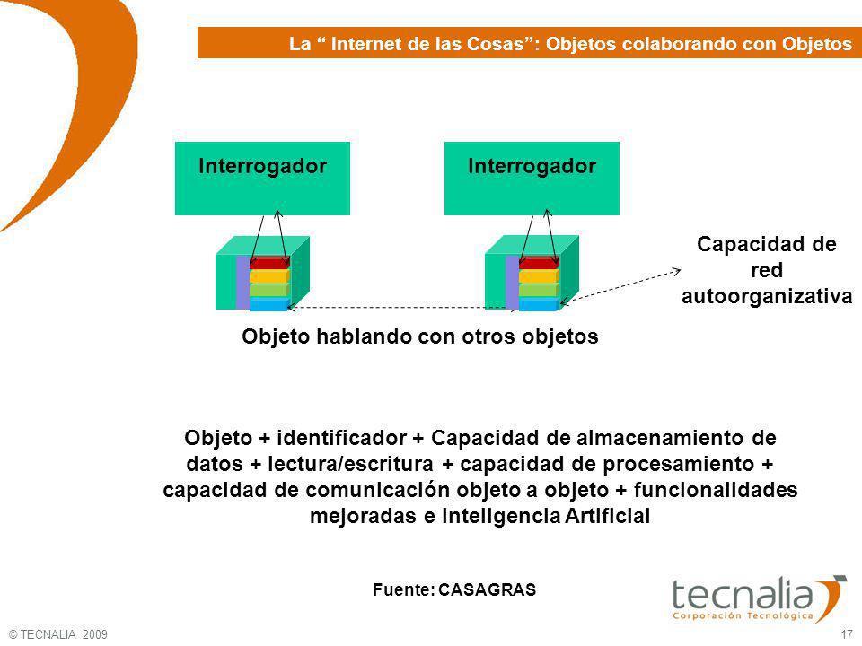 Capacidad de red autoorganizativa