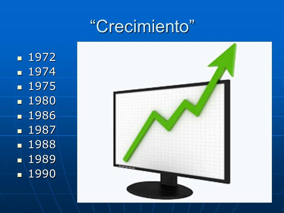 Crecimiento 1972 1974 1975 1980 1986 1987 1988 1989 1990