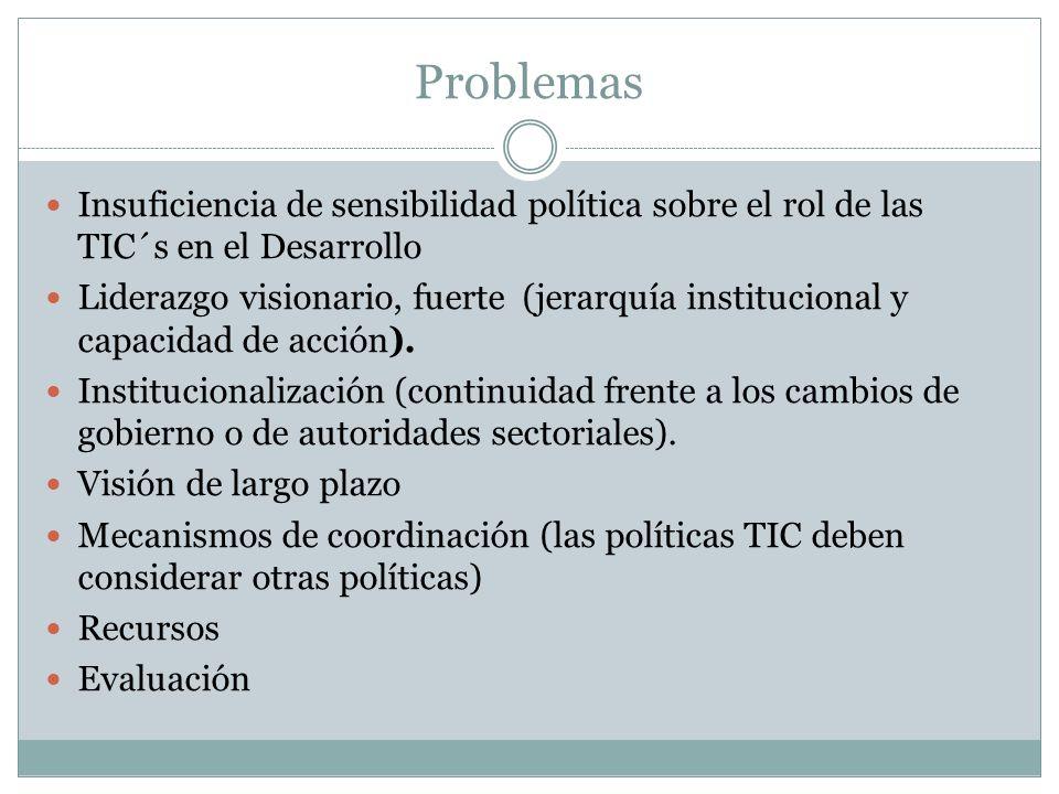Problemas Insuficiencia de sensibilidad política sobre el rol de las TIC´s en el Desarrollo.
