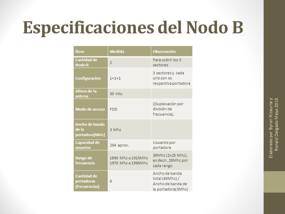 Especificaciones del Nodo B